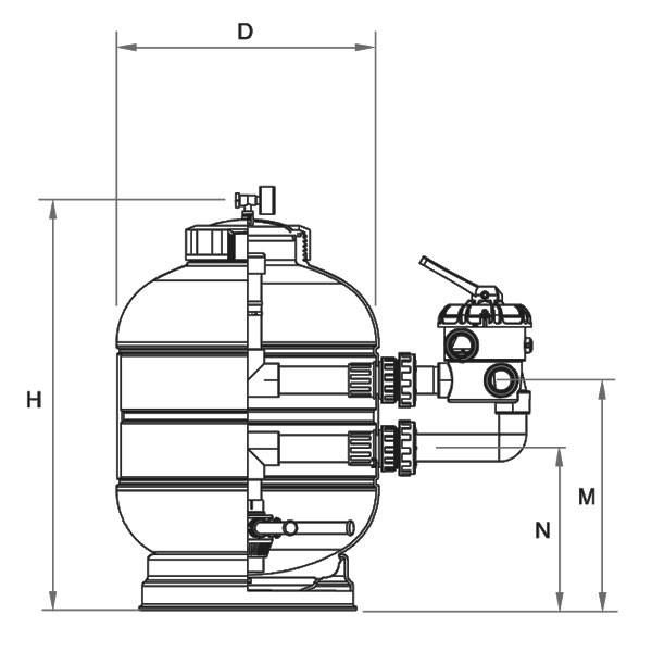 dimensions filtre à sable millenium sortie latérale