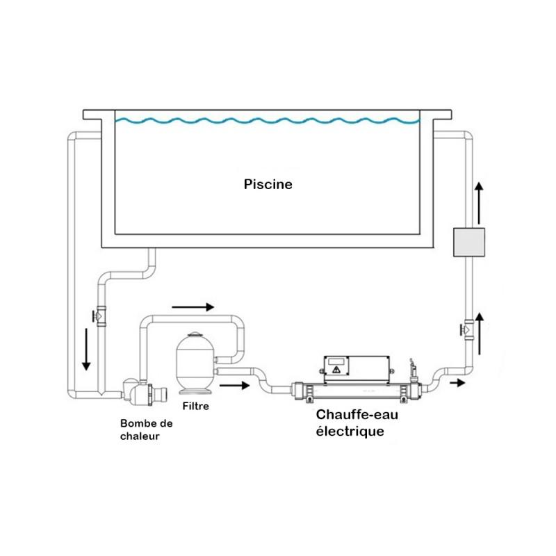 Schéma d'installation du chauffe-eau électrique