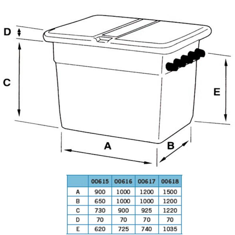 Coffre de filtration compact AstralPool - Dimensions