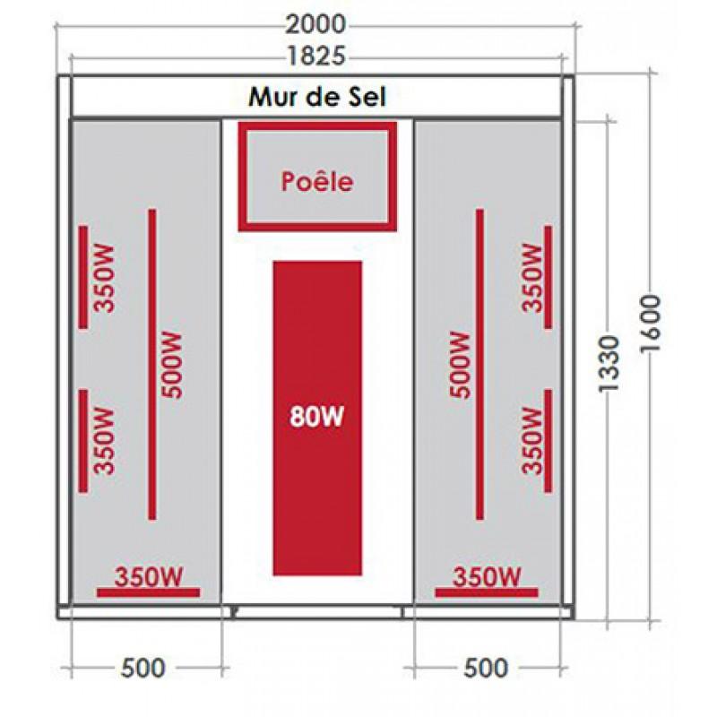Sauna a vapeur Combi Sel - Dimensions