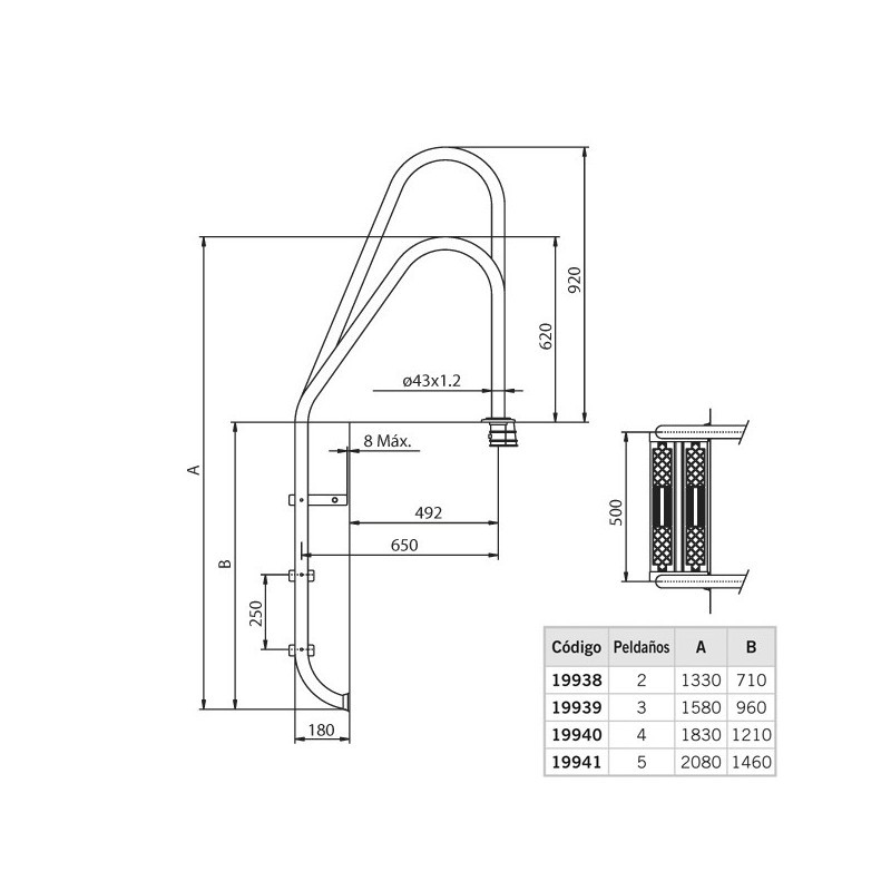 Dimensions Échelle standard asymétrique