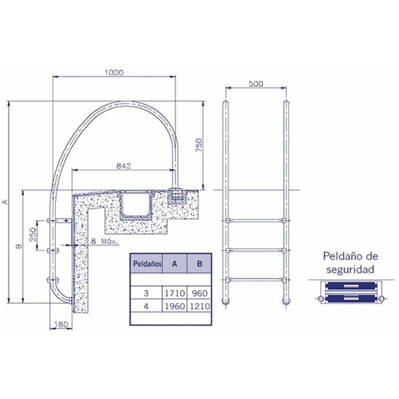 Échelle pour débordement Astralpool - Dimensiones