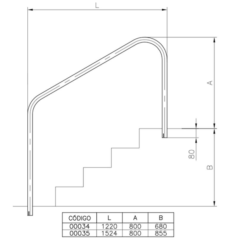 Rampe acier inox - Dimensions