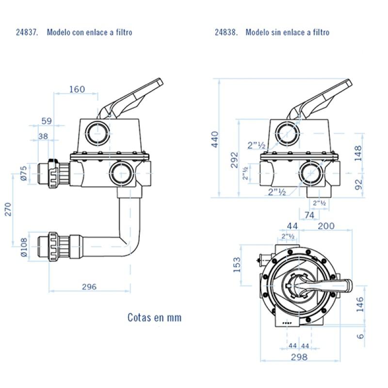 Vanne Multivois Magnum AstralPool - Dimensions
